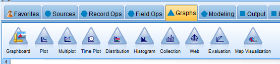 Selecting a Graphs type in SPSS Modeler