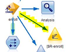 Editing an evaluation node in SPSS Modeler