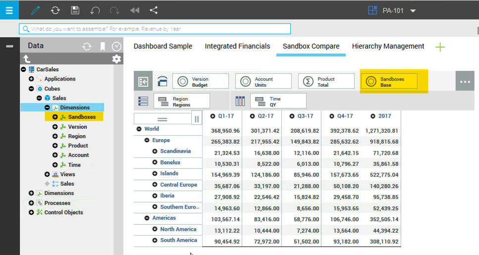 Sandboxes dimension in an IBM Planning Analytics model