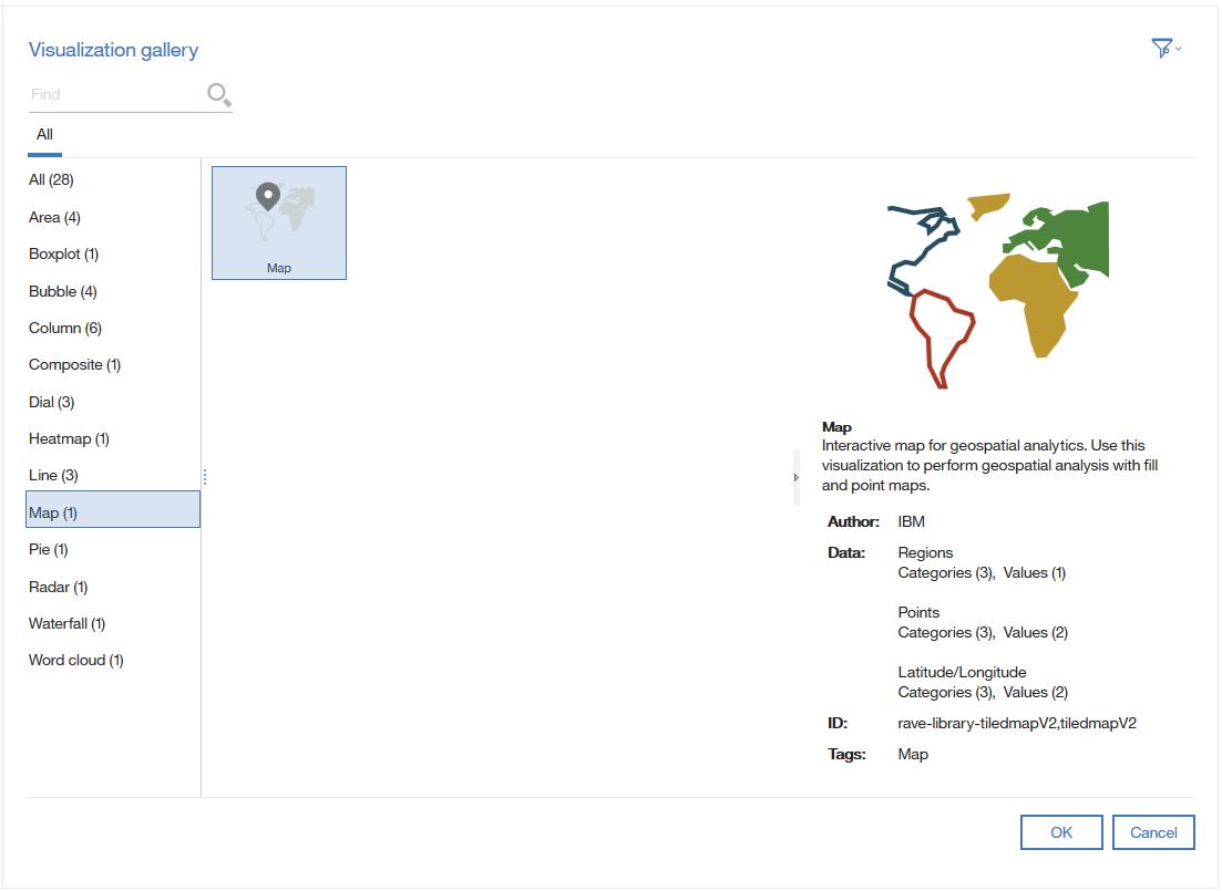 Cognos Analytics: Latitude and Longitude in Maps | eCapital Advisors