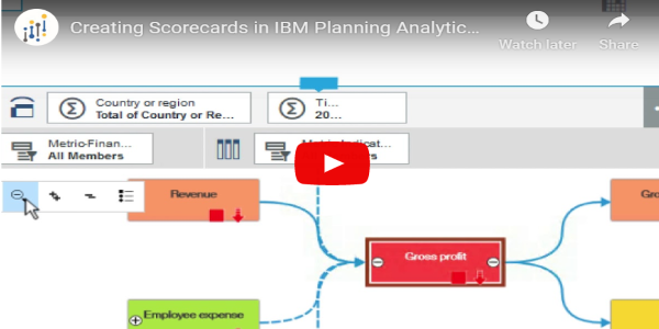Creating Scorecards in IBM Planning Analytics