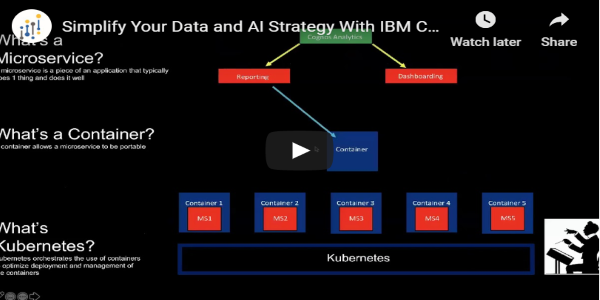 Simplify Your Data and AI Strategy