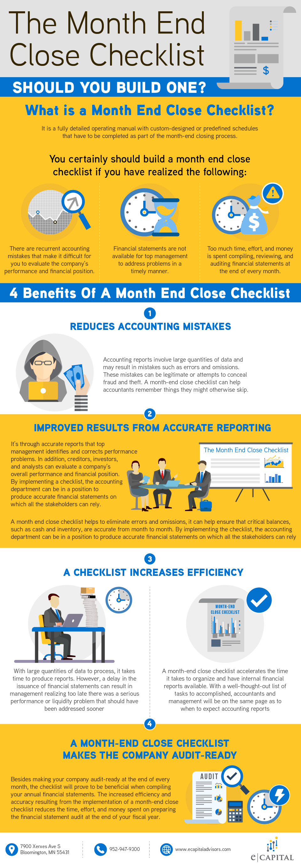month end checklist infographic