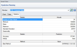 Hyperion Predictive Planning - Statistical Information