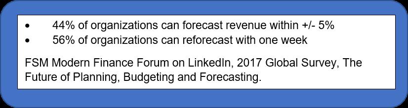 forecasting process
