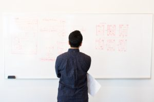 inflexible planning process